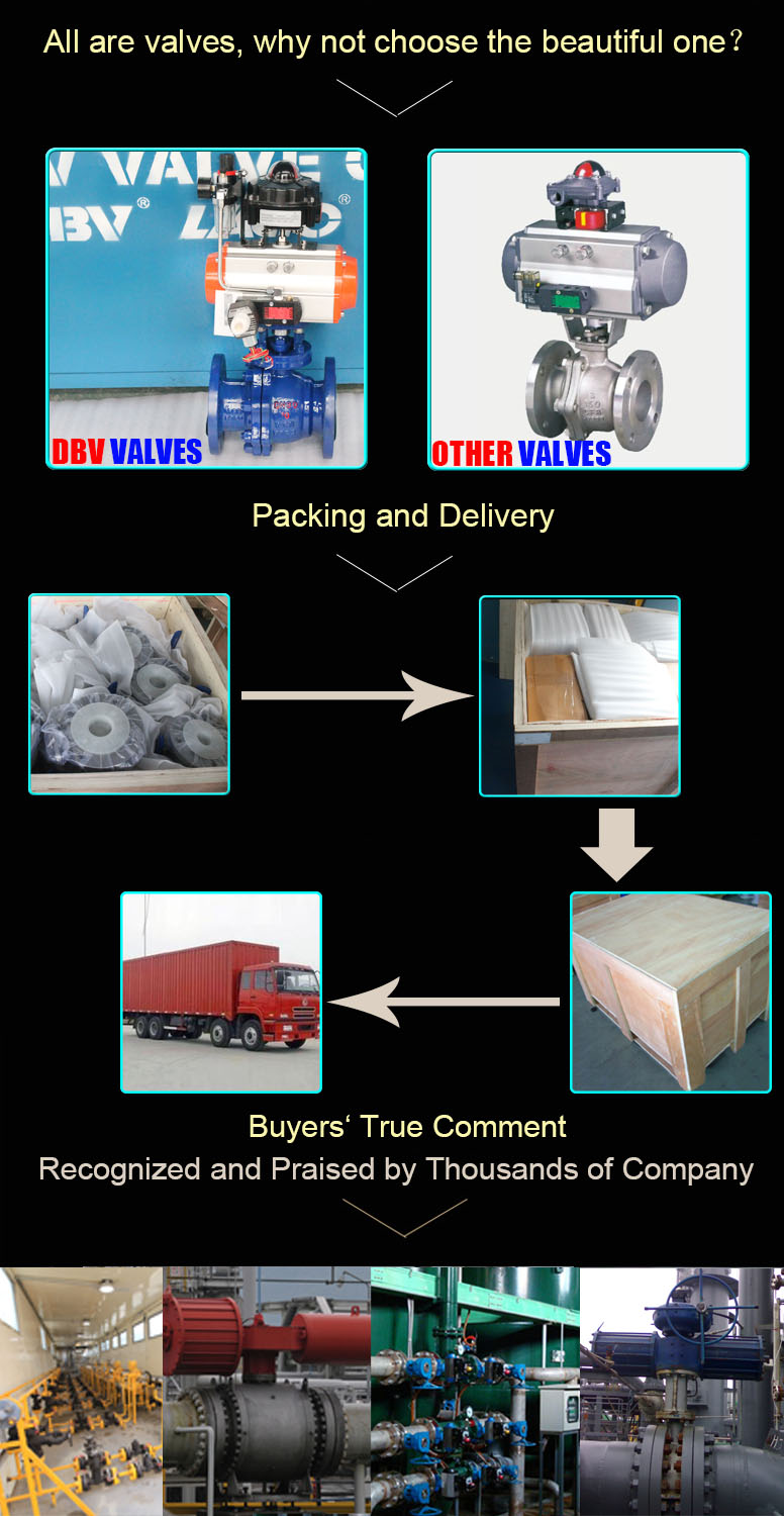Packing and Delivery-9